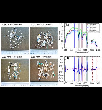 Marine Plastics spectra