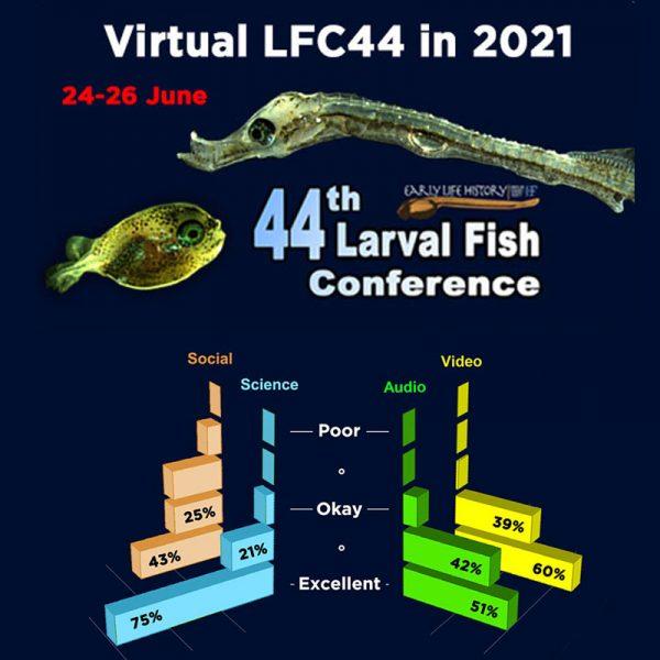 LFC44